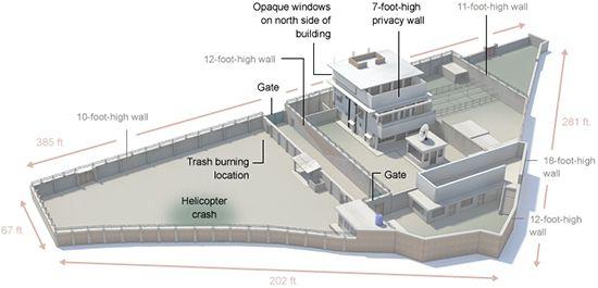 Operacja Wł 243 Cznia Neptuna Devgru I Atak Na Dom Bin